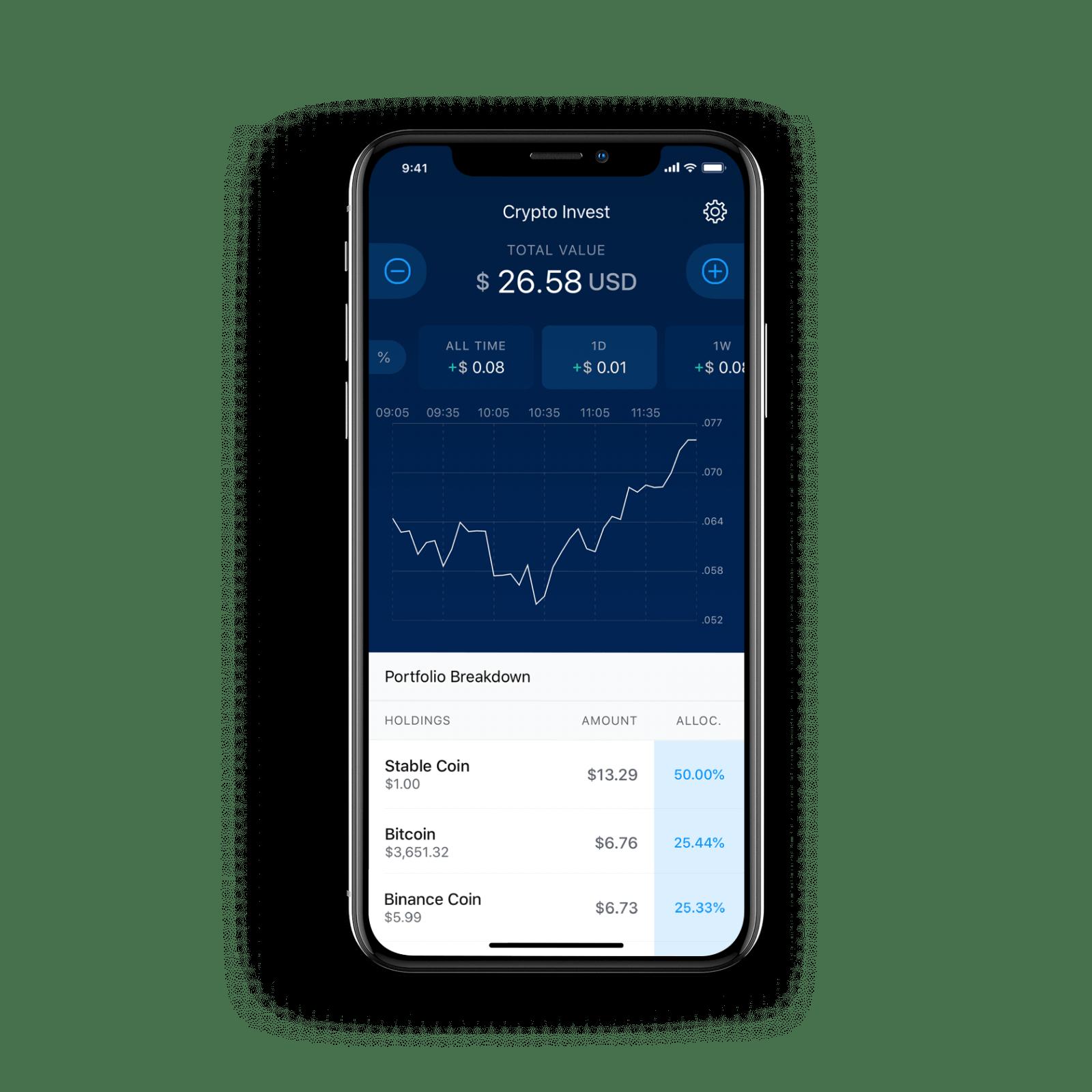 MCO - CB VISA PLATINUM (Gratuite) - Plateforme d'investissement simplifié